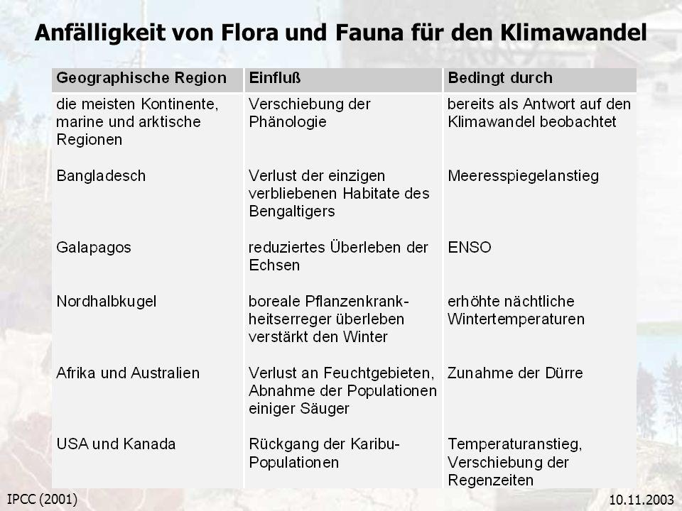 10.11.2003 Anfälligkeit von Flora und Fauna für den Klimawandel IPCC (2001)