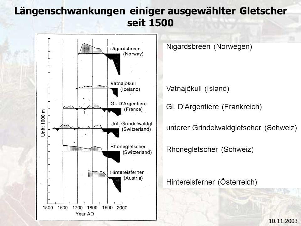 10.11.2003 Längenschwankungen einiger ausgewählter Gletscher seit 1500 Nigardsbreen (Norwegen) Vatnajökull (Island) Gl. DArgentiere (Frankreich) unter