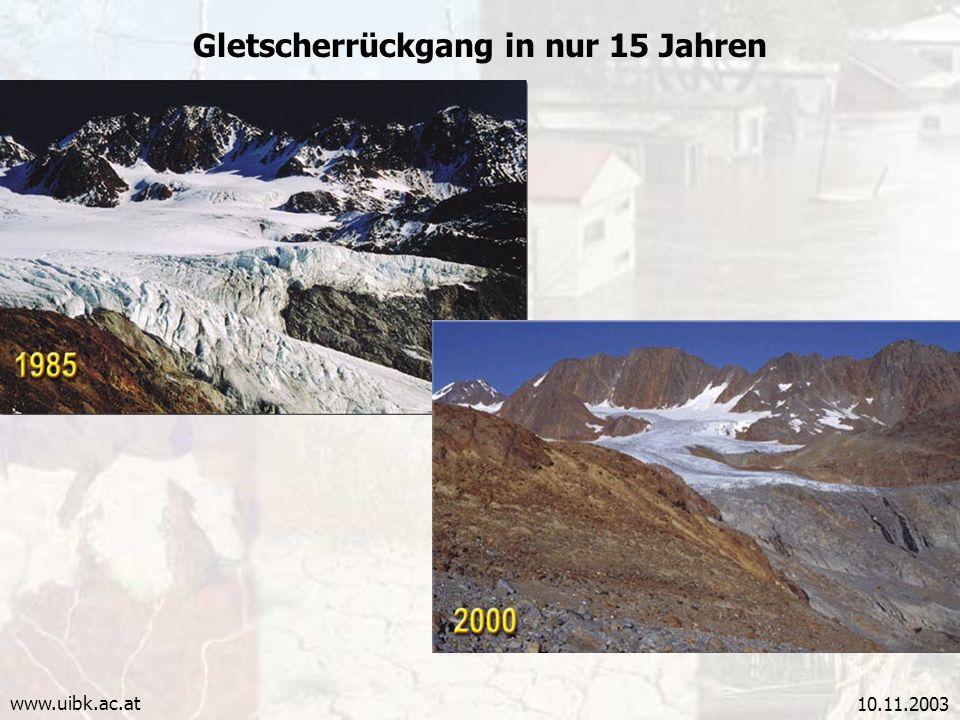 10.11.2003 Gletscherrückgang in nur 15 Jahren www.uibk.ac.at