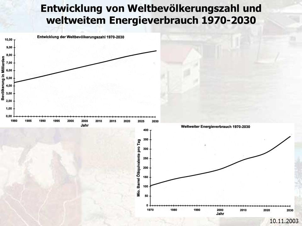10.11.2003 Entwicklung von Weltbevölkerungszahl und weltweitem Energieverbrauch 1970-2030