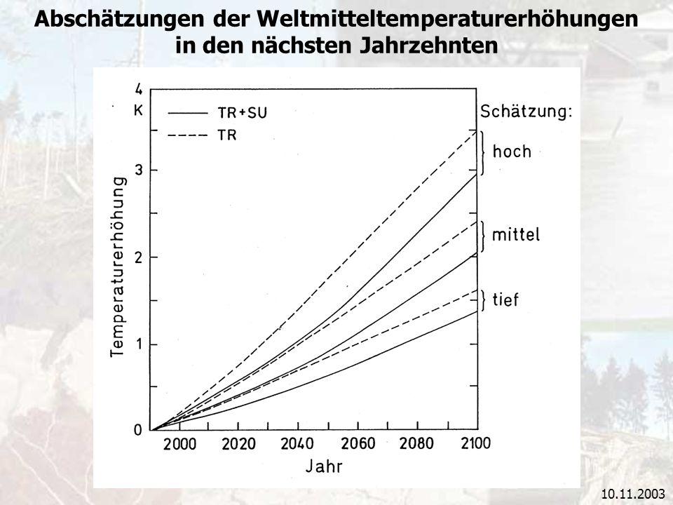 10.11.2003 Abschätzungen der Weltmitteltemperaturerhöhungen in den nächsten Jahrzehnten
