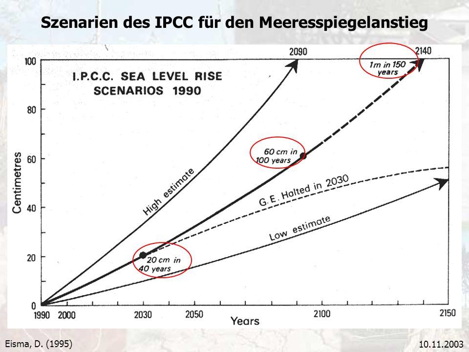 10.11.2003 Szenarien des IPCC für den Meeresspiegelanstieg Eisma, D. (1995)