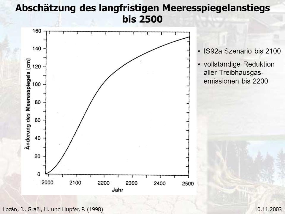 10.11.2003 Abschätzung des langfristigen Meeresspiegelanstiegs bis 2500 Lozán, J., Graßl, H. und Hupfer, P. (1998) IS92a Szenario bis 2100 vollständig