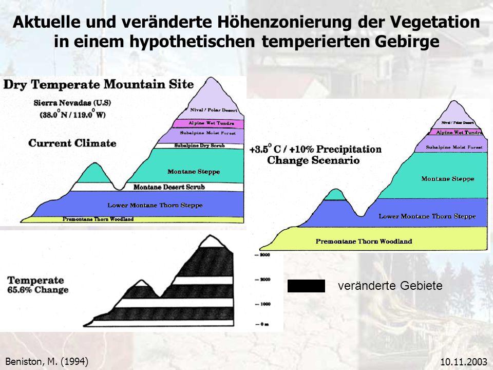 10.11.2003 Aktuelle und veränderte Höhenzonierung der Vegetation in einem hypothetischen temperierten Gebirge Beniston, M. (1994) veränderte Gebiete