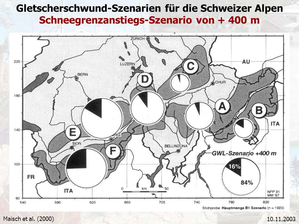 10.11.2003 Gletscherschwund-Szenarien für die Schweizer Alpen Schneegrenzanstiegs-Szenario von + 400 m Maisch et al. (2000)