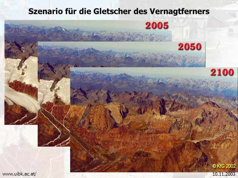 10.11.2003 www.uibk.ac.at/ Szenario für die Gletscher des Vernagtferners