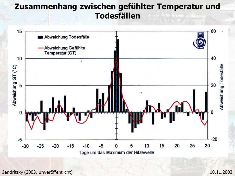 10.11.2003 Zusammenhang zwischen gefühlter Temperatur und Todesfällen Jendritzky (2003, unveröffentlicht)