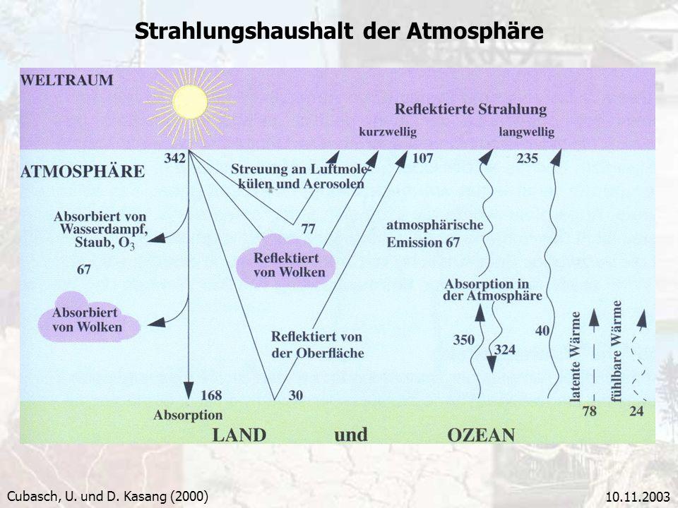 10.11.2003 Cubasch, U. und D. Kasang (2000) Strahlungshaushalt der Atmosphäre