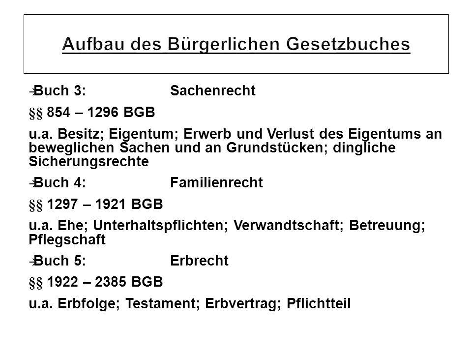Buch 3:Sachenrecht §§ 854 – 1296 BGB u.a. Besitz; Eigentum; Erwerb und Verlust des Eigentums an beweglichen Sachen und an Grundstücken; dingliche Sich