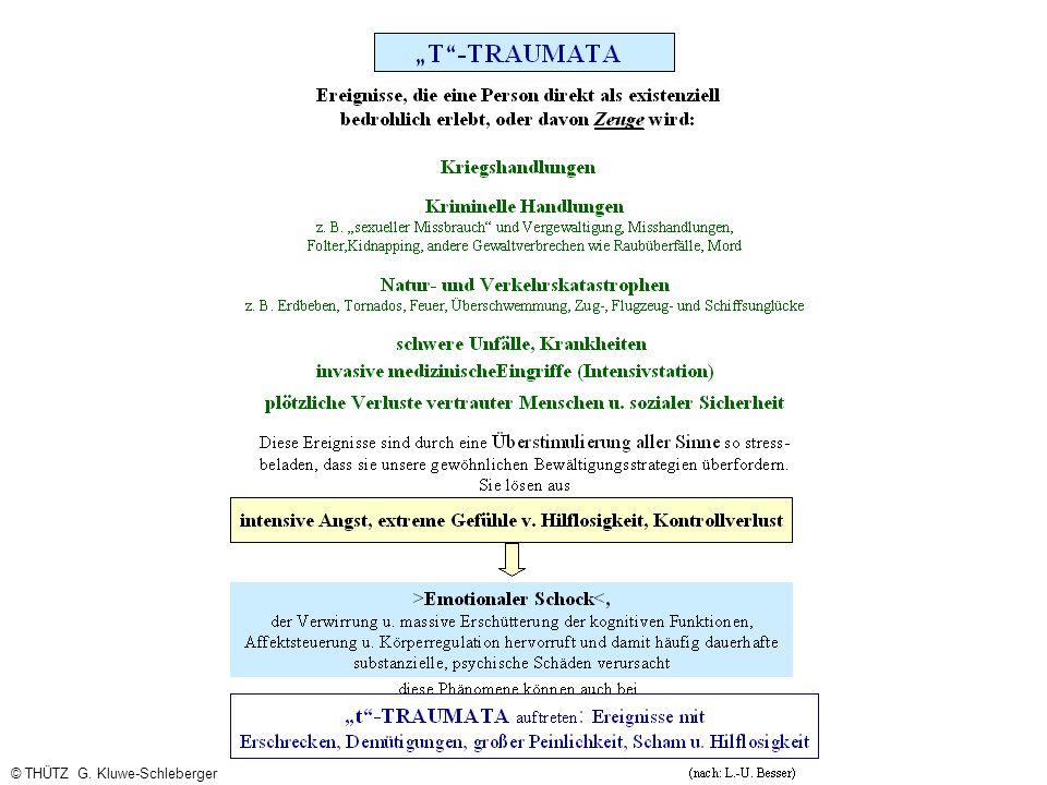 Trauma und Kinder © THÜTZ G.Kluwe-Schleberger 2005 Monotraumafolgen bei Kindern 1.