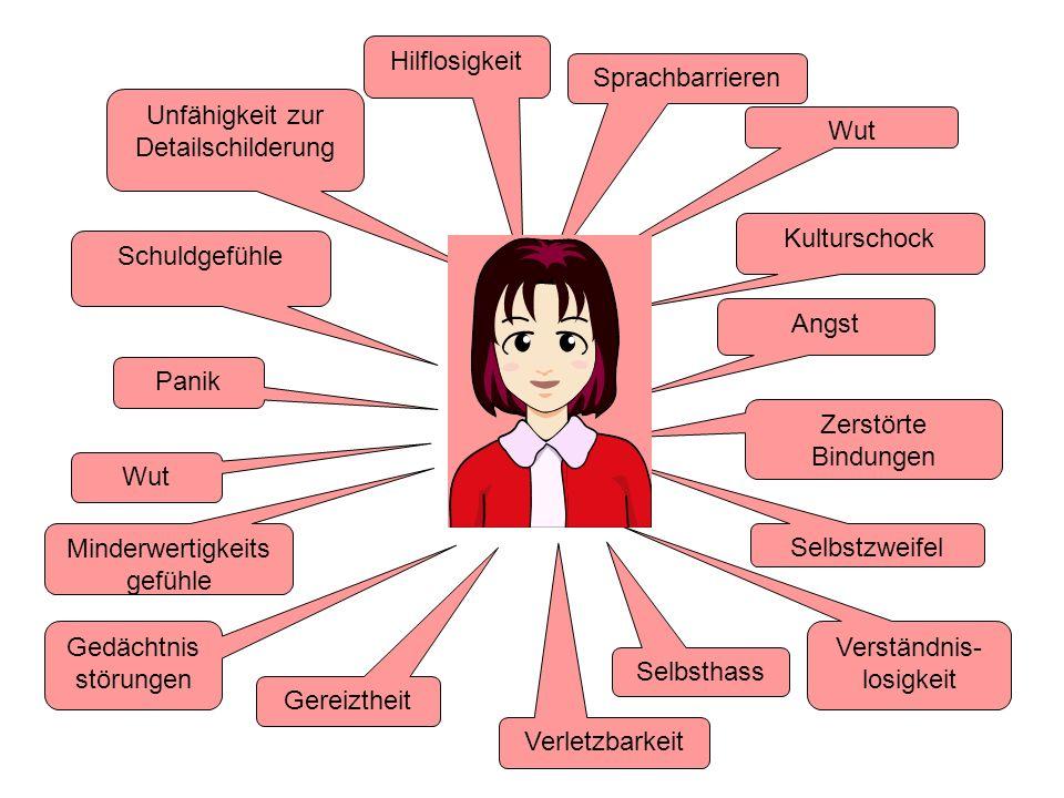 Polizeibehörden Eltern Schule Täter Therapeuten Psychotherap.