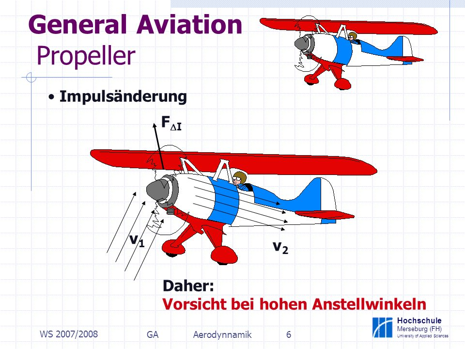 Hochschule Merseburg (FH) University of Applied Sciences WS 2007/2008 GAAerodynnamik7 General Aviation Propeller Aufrechterhaltung der Strömung um den Flügel bei hohen Anstellwinkeln