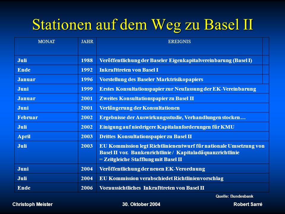 Christoph Meister 30. Oktober 2004 Robert Sarré Stationen auf dem Weg zu Basel II Quelle: Bundesbank MONATJAHREREIGNIS Juli1988Veröffentlichung der Ba