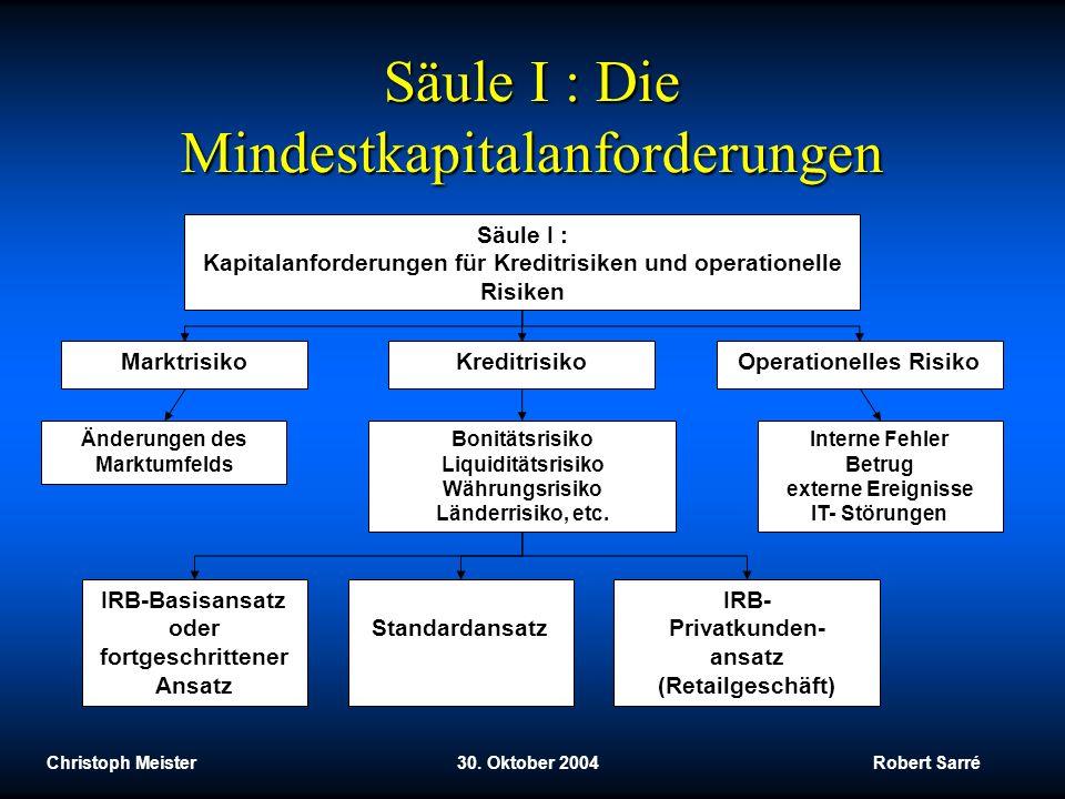Christoph Meister 30. Oktober 2004 Robert Sarré Säule I : Die Mindestkapitalanforderungen Säule I : Kapitalanforderungen für Kreditrisiken und operati