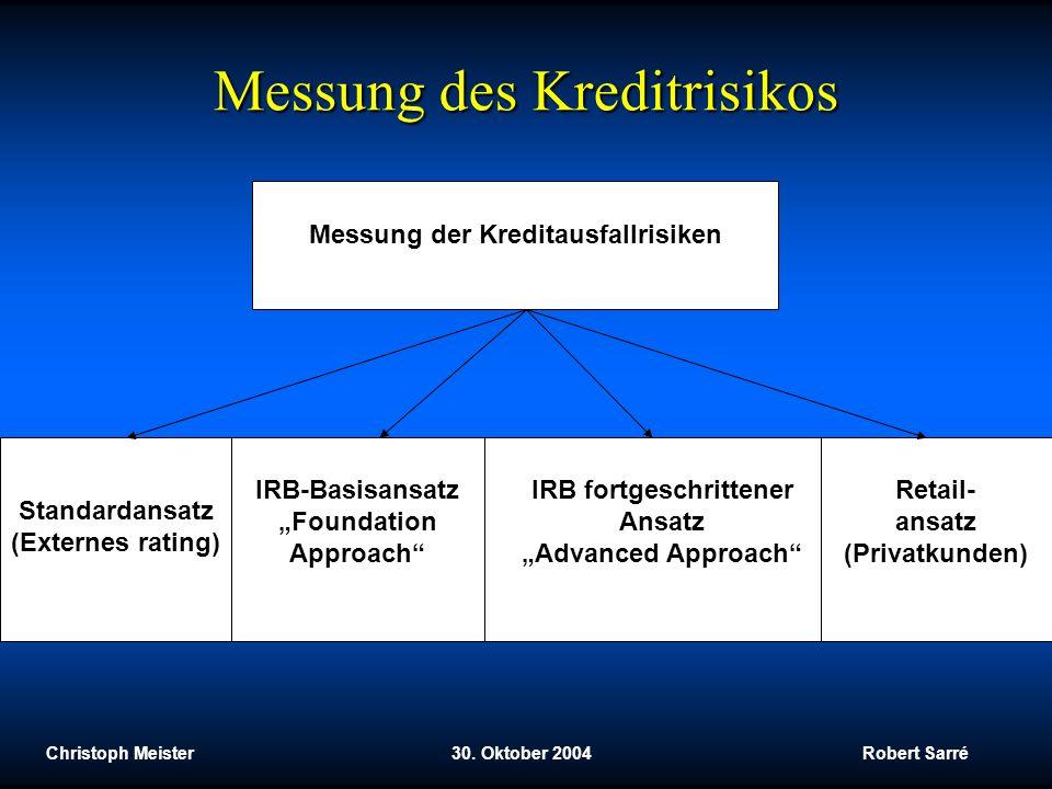 Christoph Meister 30. Oktober 2004 Robert Sarré Messung des Kreditrisikos Messung der Kreditausfallrisiken Standardansatz (Externes rating) IRB-Basisa
