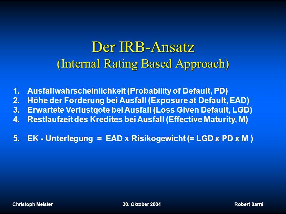 Christoph Meister 30. Oktober 2004 Robert Sarré Der IRB-Ansatz (Internal Rating Based Approach) 1.Ausfallwahrscheinlichkeit (Probability of Default, P