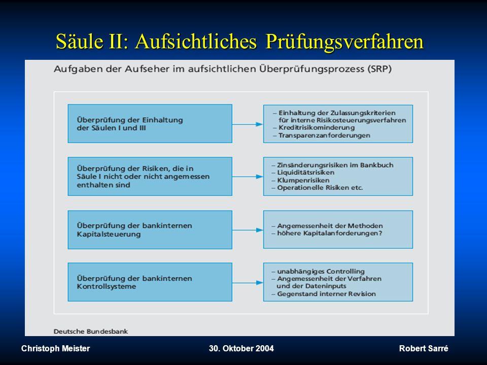 Christoph Meister 30. Oktober 2004 Robert Sarré Säule II: Aufsichtliches Prüfungsverfahren