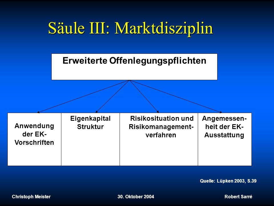Christoph Meister 30. Oktober 2004 Robert Sarré Säule III: Marktdisziplin Erweiterte Offenlegungspflichten Anwendung der EK- Vorschriften Eigenkapital