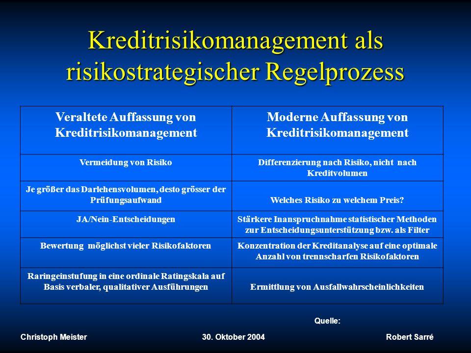 Christoph Meister 30. Oktober 2004 Robert Sarré Kreditrisikomanagement als risikostrategischer Regelprozess Veraltete Auffassung von Kreditrisikomanag
