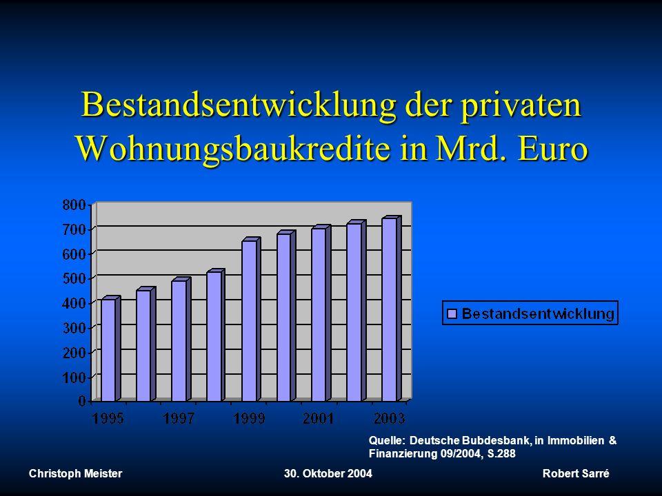 Christoph Meister 30. Oktober 2004 Robert Sarré Bestandsentwicklung der privaten Wohnungsbaukredite in Mrd. Euro Quelle: Deutsche Bubdesbank, in Immob
