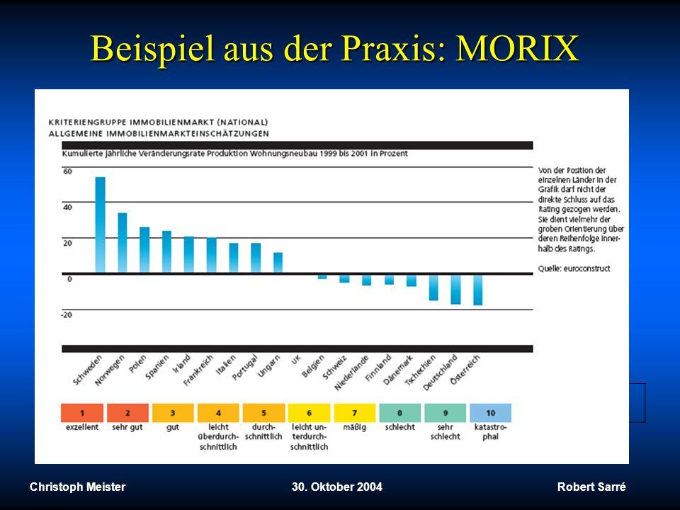 Christoph Meister 30. Oktober 2004 Robert Sarré Beispiel aus der Praxis: MORIX Immobilienrisiken