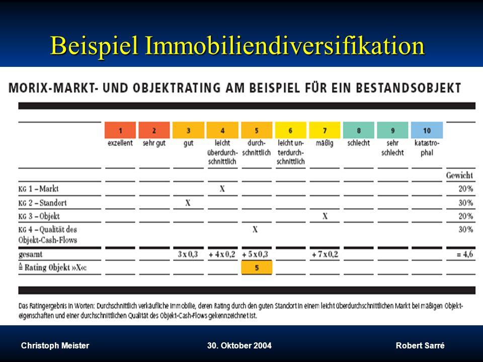 Christoph Meister 30. Oktober 2004 Robert Sarré Beispiel Immobiliendiversifikation Quelle Betriebswirtschaftliche Blätter 07 / 2004 S.346