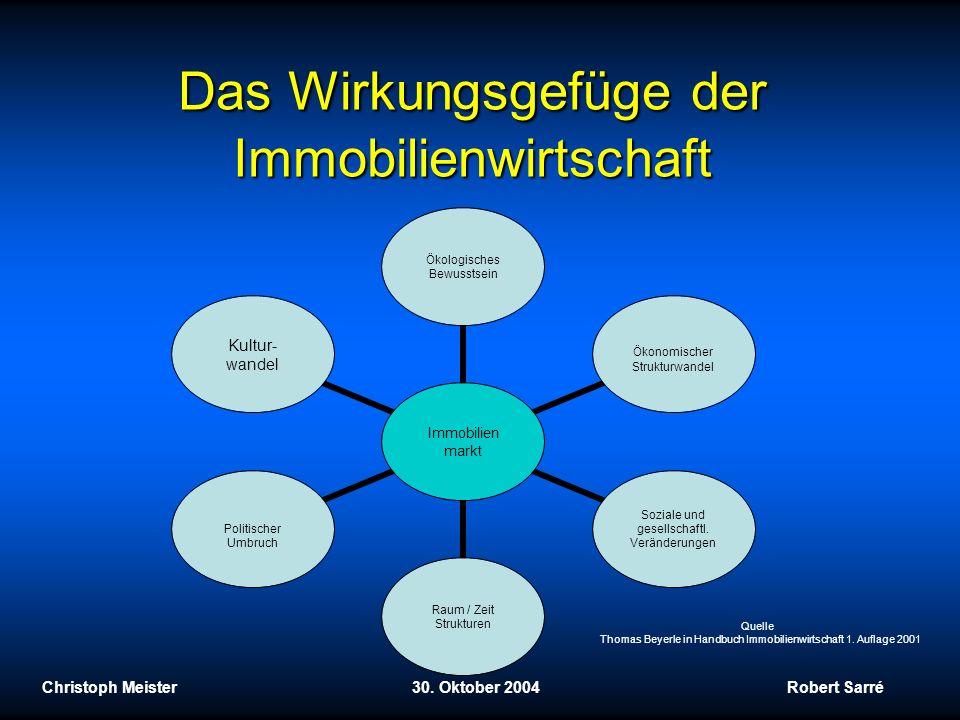 Das Wirkungsgefüge der Immobilienwirtschaft Christoph Meister 30. Oktober 2004 Robert Sarré Immobilien markt Ökologisches Bewusstsein Ökonomischer Str