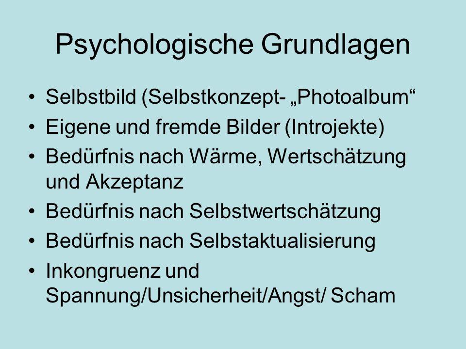 Psychologische Grundlagen Selbstbild (Selbstkonzept- Photoalbum Eigene und fremde Bilder (Introjekte) Bedürfnis nach Wärme, Wertschätzung und Akzeptan