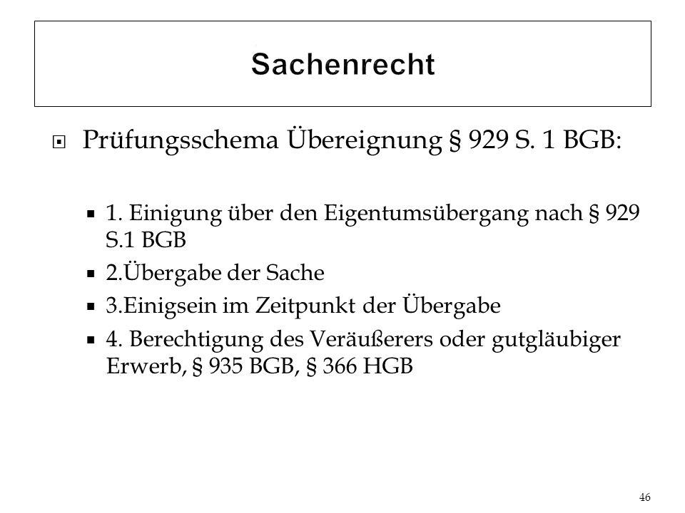 Prüfungsschema Übereignung § 929 S.1 BGB: 1.