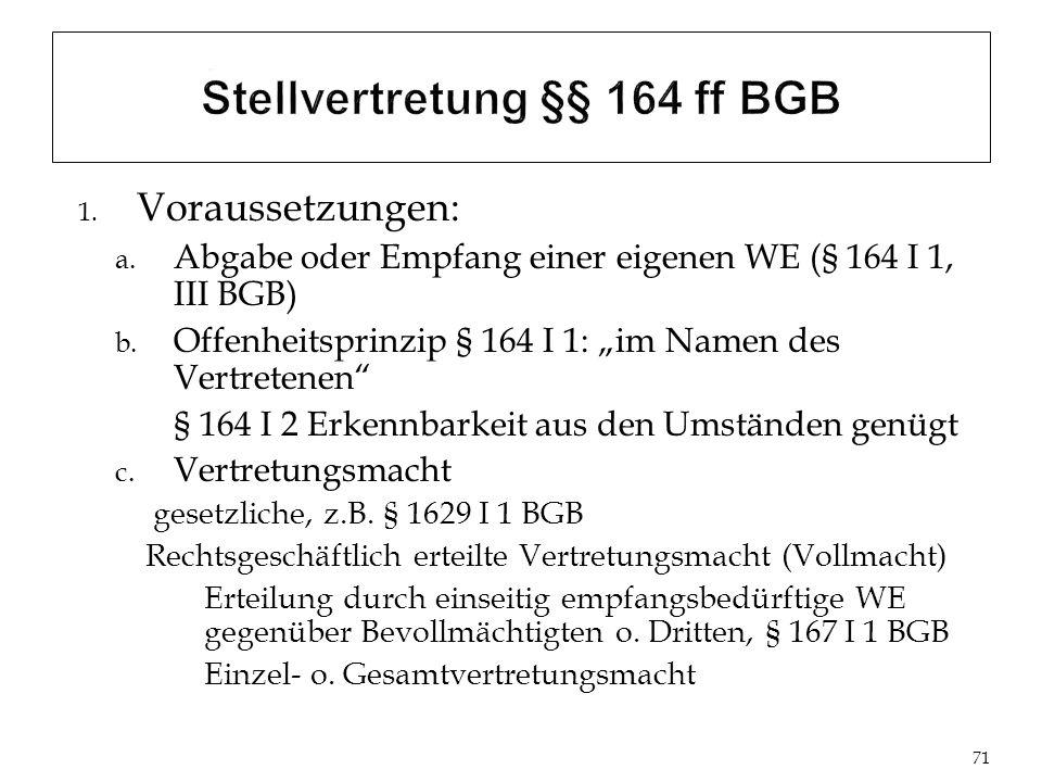 1.Voraussetzungen: a. Abgabe oder Empfang einer eigenen WE (§ 164 I 1, III BGB) b.