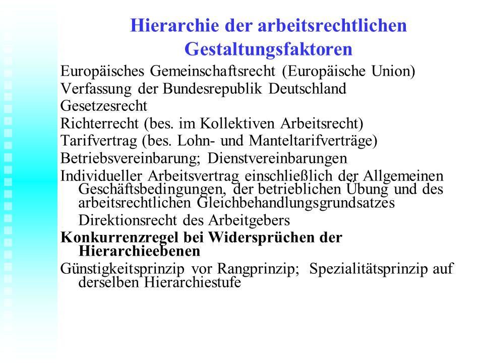 Hierarchie der arbeitsrechtlichen Gestaltungsfaktoren Europäisches Gemeinschaftsrecht (Europäische Union) Verfassung der Bundesrepublik Deutschland Ge