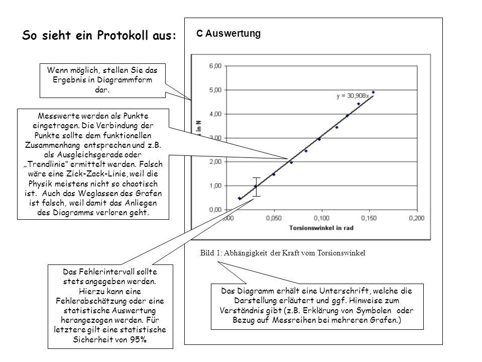 und der Bahnellipsen. in der Kreisfrequenz enthalten ist: Mit Wenn möglich, stellen Sie das Ergebnis in Diagrammform dar. Bild 1: Abhängigkeit der Kra