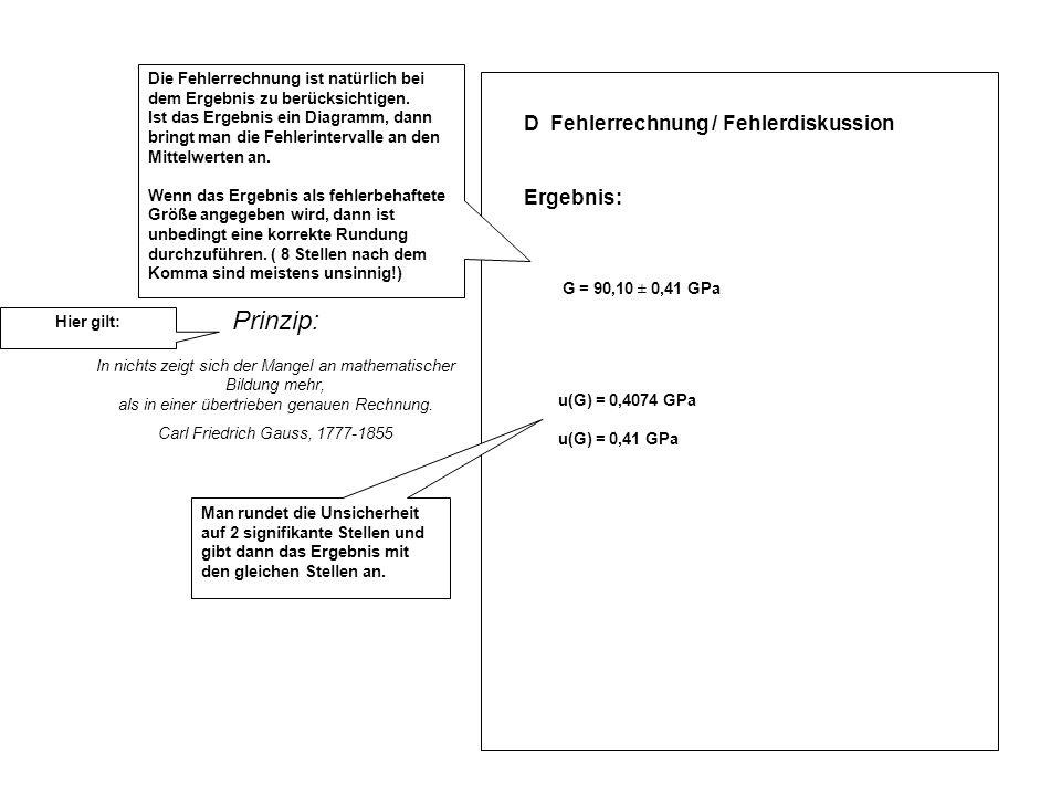 u(G) = 0,4074 GPa u(G) = 0,41 GPa G = 90,10 ± 0,41 GPa Die Fehlerrechnung ist natürlich bei dem Ergebnis zu berücksichtigen. Ist das Ergebnis ein Diag