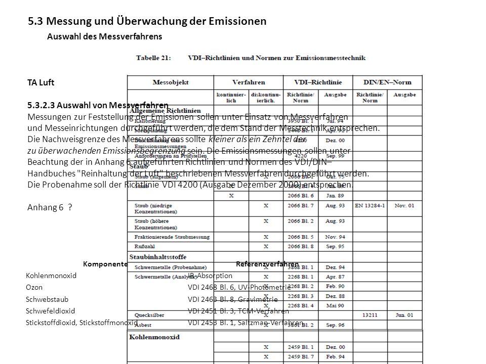 5.3 Messung und Überwachung der Emissionen Auswahl des Messverfahrens TA Luft 5.3.2.3 Auswahl von Messverfahren Messungen zur Feststellung der Emissio