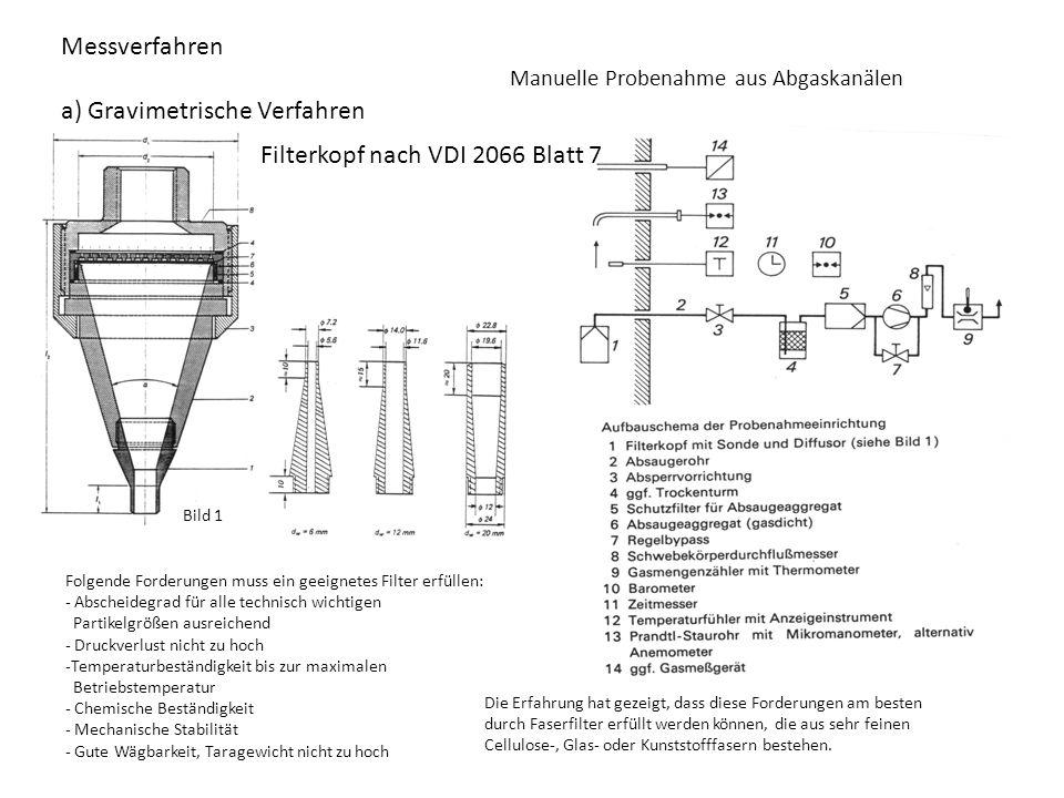 Manuelle Probenahme aus Abgaskanälen Filterkopf nach VDI 2066 Blatt 7 Bild 1 Folgende Forderungen muss ein geeignetes Filter erfüllen: - Abscheidegrad