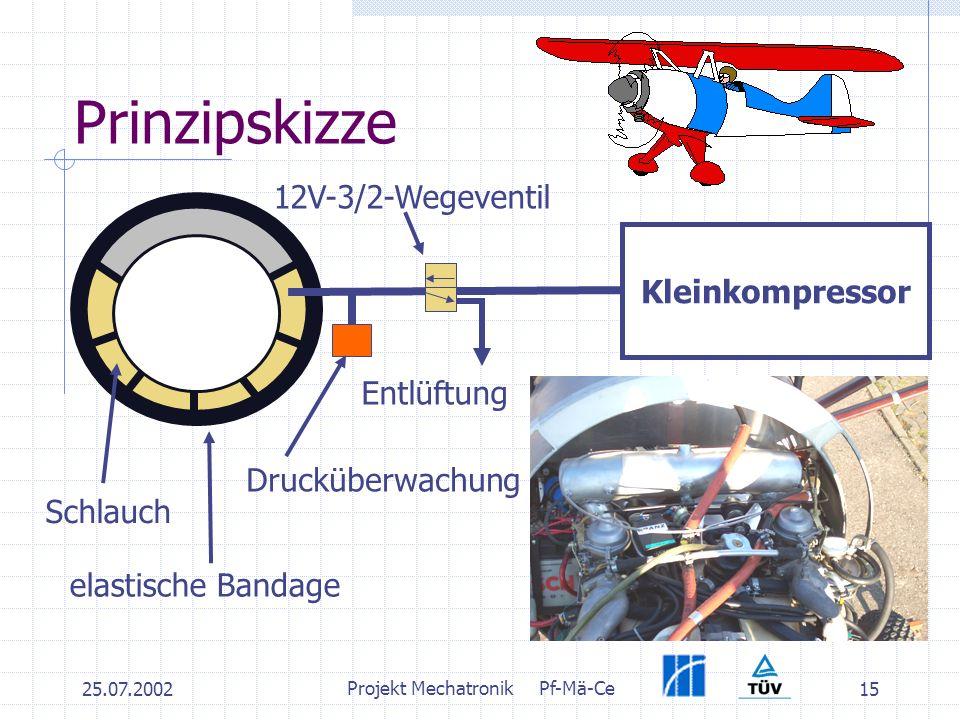25.07.2002 Projekt MechatronikPf-Mä-Ce 15 Prinzipskizze Kleinkompressor Entlüftung 12V-3/2-Wegeventil Schlauch elastische Bandage Drucküberwachung