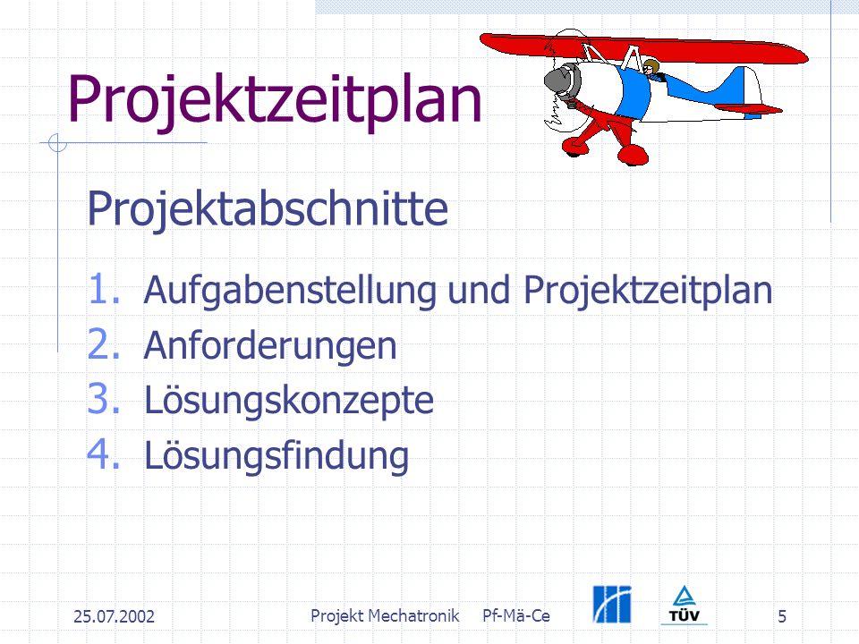 25.07.2002 Projekt MechatronikPf-Mä-Ce 5 Projektzeitplan 1.