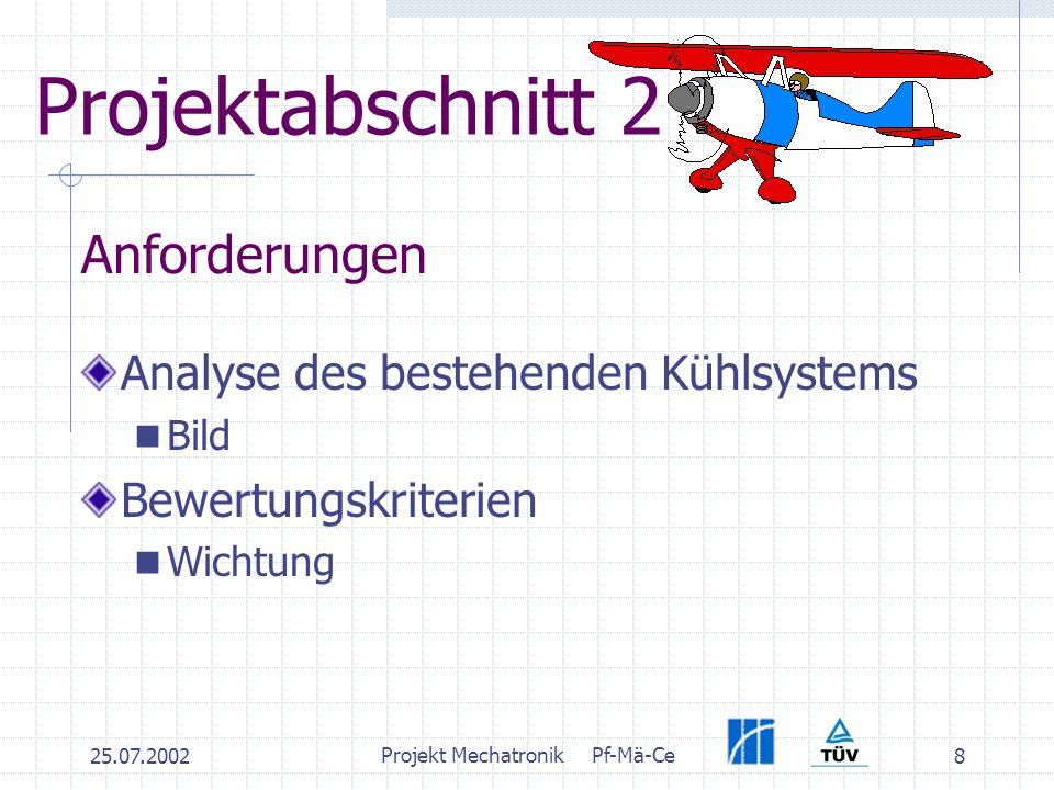 25.07.2002 Projekt MechatronikPf-Mä-Ce 8 Projektabschnitt 2 Analyse des bestehenden Kühlsystems Bild Bewertungskriterien Wichtung Anforderungen