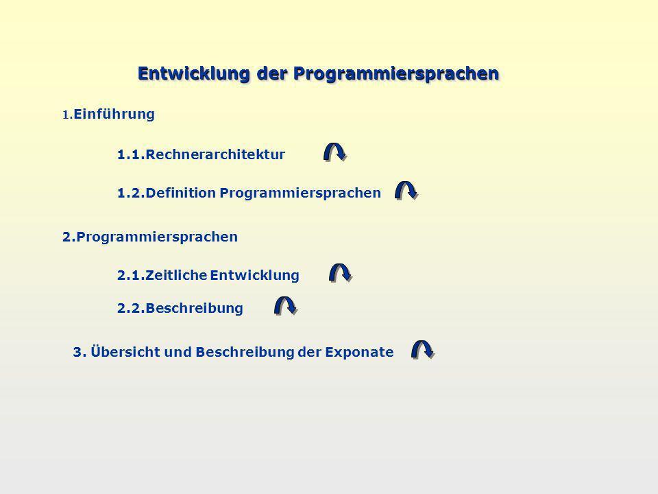 Entwicklung der Programmiersprachen 1. Einführung 1.1.Rechnerarchitektur 1.2.Definition Programmiersprachen 2.Programmiersprachen 2.1.Zeitliche Entwic