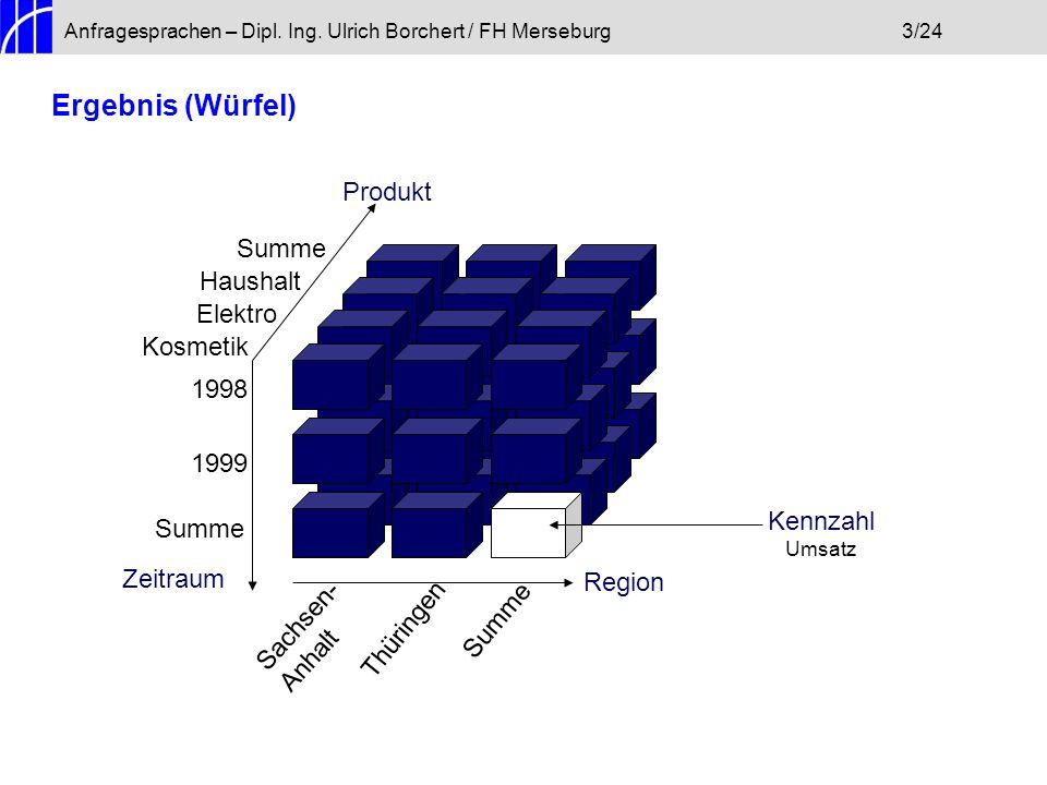 Kosmetik Anfragesprachen – Dipl. Ing. Ulrich Borchert / FH Merseburg3/24 Zeitraum Produkt Summe Haushalt Elektro 1998 1999 Summe Sachsen- Anhalt Thüri