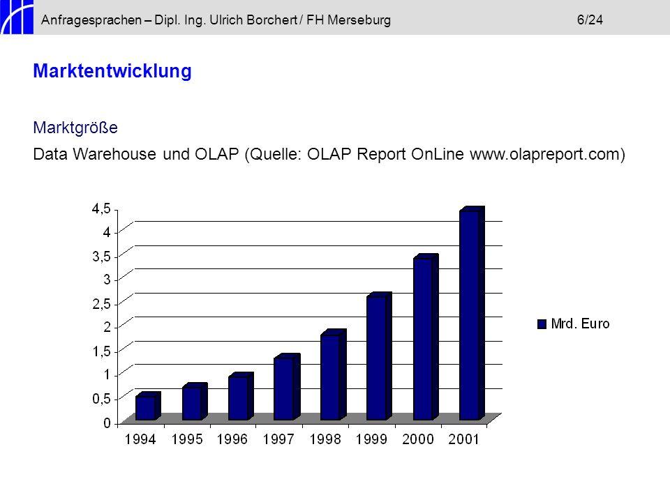 Anfragesprachen – Dipl. Ing. Ulrich Borchert / FH Merseburg6/24 Marktentwicklung Marktgröße Data Warehouse und OLAP (Quelle: OLAP Report OnLine www.ol