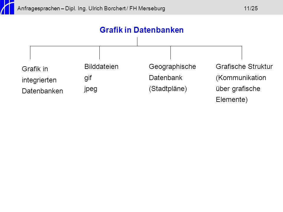 Anfragesprachen – Dipl. Ing. Ulrich Borchert / FH Merseburg11/25 Grafik in Datenbanken Grafik in integrierten Datenbanken Bilddateien gif jpeg Geograp