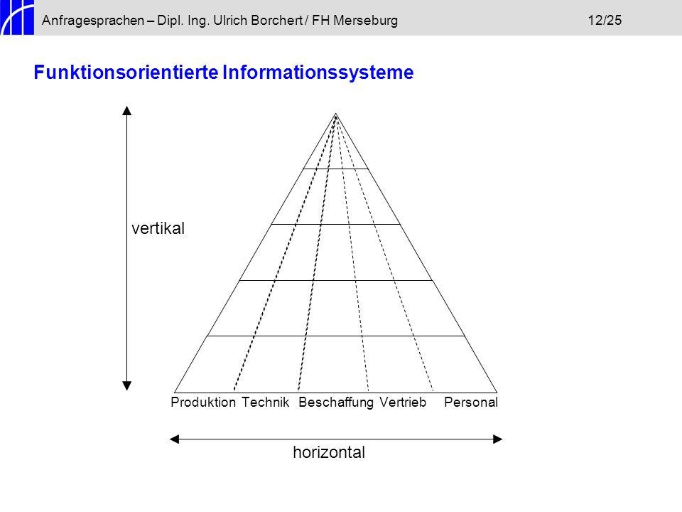 Anfragesprachen – Dipl. Ing. Ulrich Borchert / FH Merseburg12/25 Funktionsorientierte Informationssysteme Produktion Technik Beschaffung Vertrieb Pers