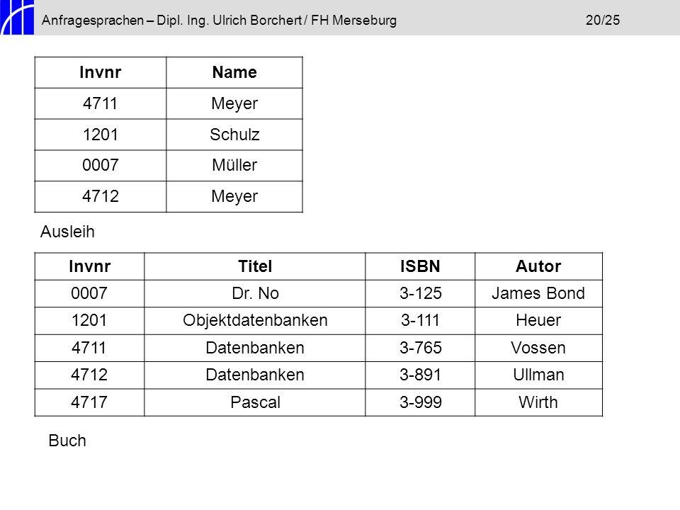 Anfragesprachen – Dipl. Ing. Ulrich Borchert / FH Merseburg20/25 InvnrName 4711Meyer 1201Schulz 0007Müller 4712Meyer InvnrTitelISBNAutor 0007Dr. No3-1