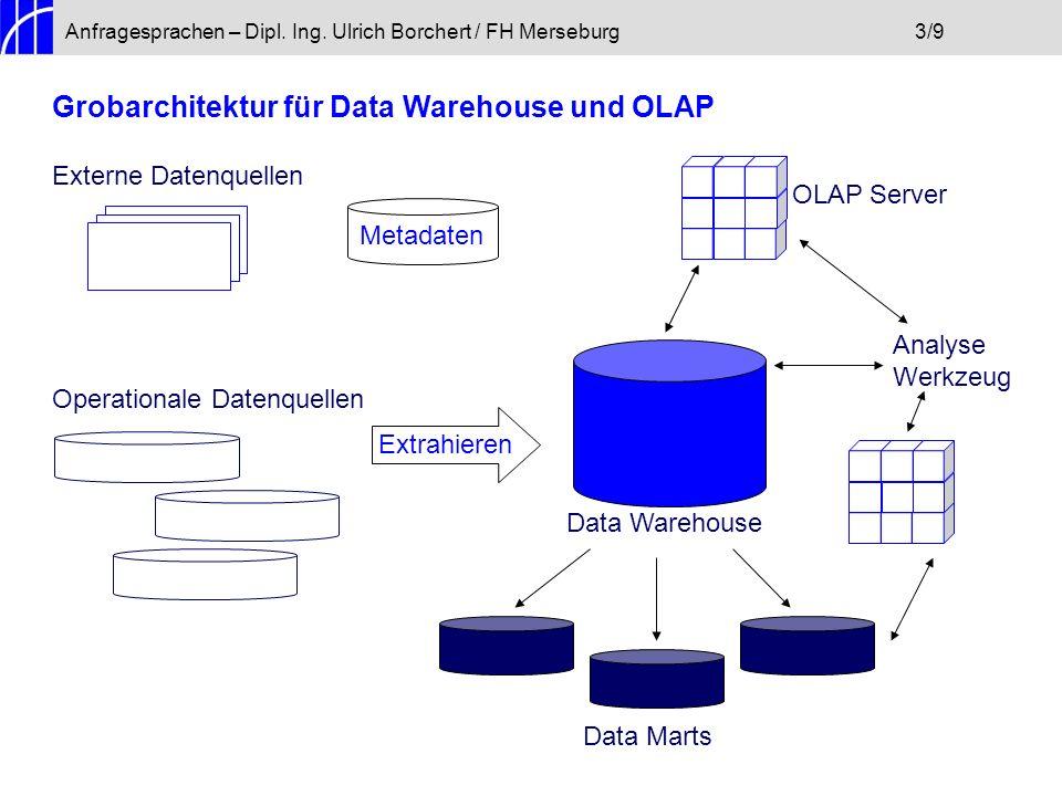 Anfragesprachen – Dipl. Ing. Ulrich Borchert / FH Merseburg3/9 Grobarchitektur für Data Warehouse und OLAP Externe Datenquellen Operationale Datenquel