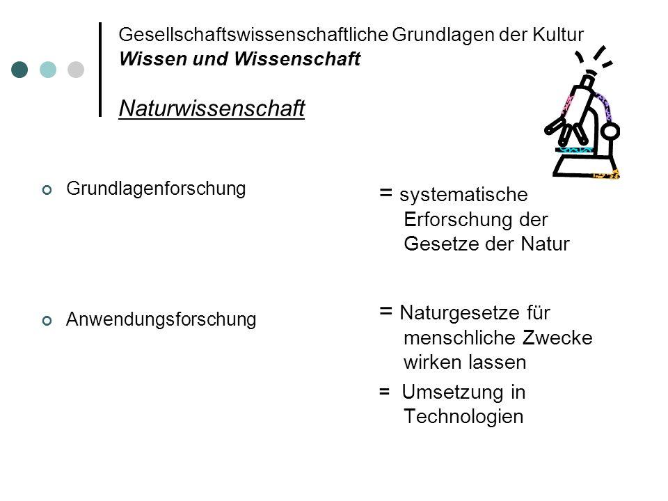 Gesellschaftswissenschaftliche Grundlagen der Kultur Wissen und Wissenschaft Naturwissenschaft Grundlagenforschung Anwendungsforschung = systematische