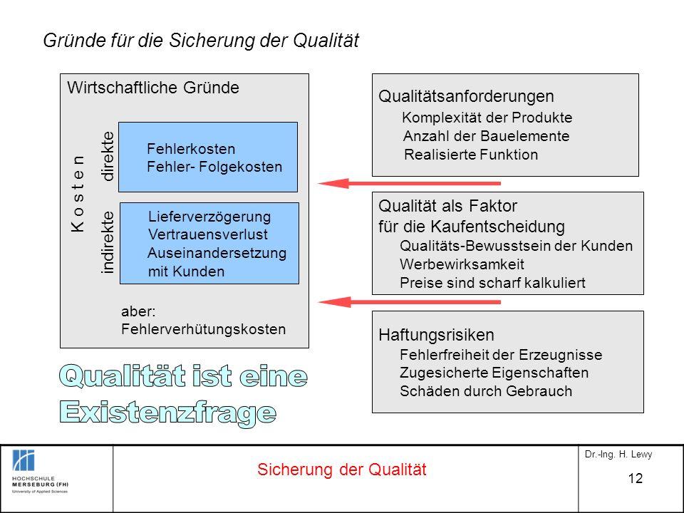 12 Sicherung der Qualität Qualitätsanforderungen Komplexität der Produkte Anzahl der Bauelemente Realisierte Funktion Qualität als Faktor für die Kauf