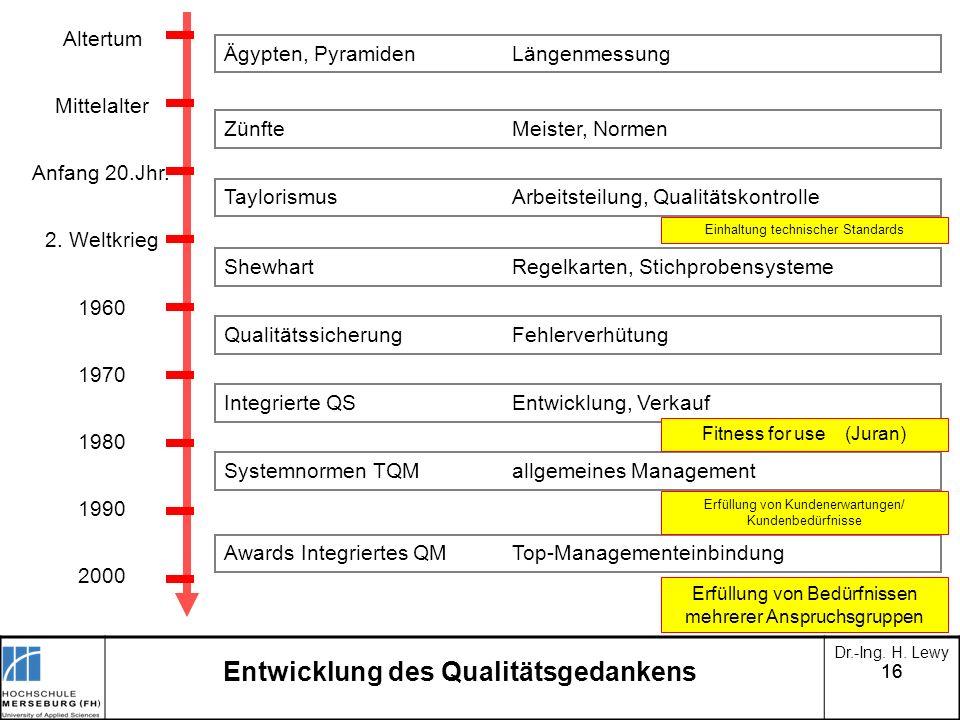 16 Dr.-Ing. H. Lewy Entwicklung des Qualitätsgedankens Ägypten, PyramidenLängenmessung Zünfte Meister, Normen TaylorismusArbeitsteilung, Qualitätskont