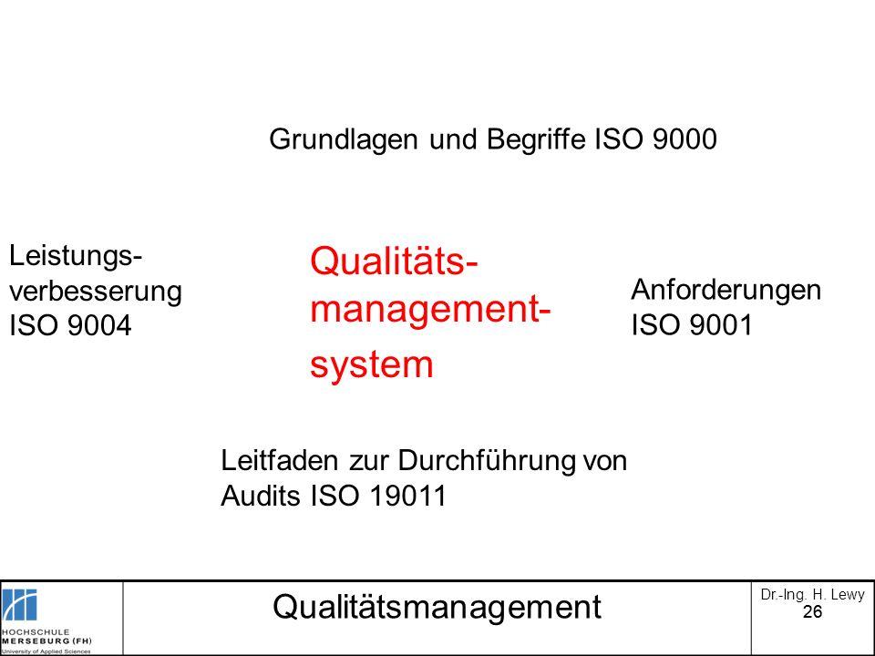 26 Qualitäts- management- system Grundlagen und Begriffe ISO 9000 Leistungs- verbesserung ISO 9004 Anforderungen ISO 9001 Leitfaden zur Durchführung v
