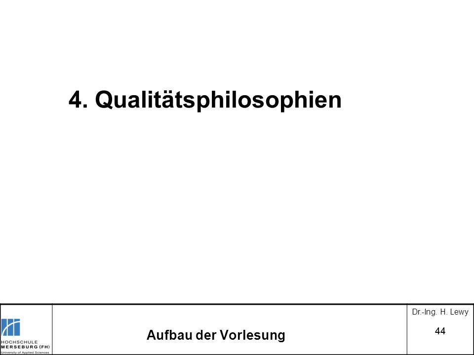 44 Aufbau der Vorlesung 4. Qualitätsphilosophien Dr.-Ing. H. Lewy
